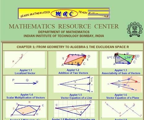 Simulaciones  - Álgebra Lineal | Álgebra II | Scoop.it