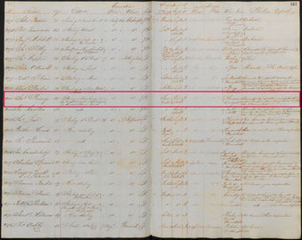 Search Crime, Prisons and Punishment 1770-1934 records | Findmypast.co.uk | British Genealogy | Scoop.it