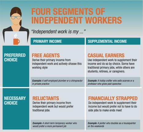 Les travailleurs ubérisés sont-ils heureux ? | Management et Innovation | Scoop.it