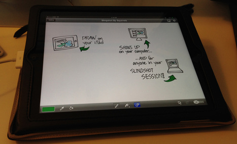 Graphic recording of web meetings with the iPad - Yes, you can! | Wired to think in pictures... | Scoop.it