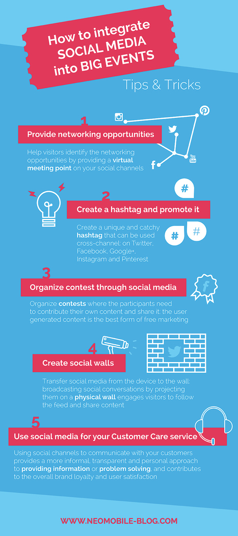 How To Integrate Social Media Into Big Events [INFOGRAPHIC] - AllTwitter - Mediabistro | Social Media Strategy | Scoop.it