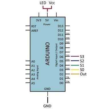 Medir el color con Arduino y el colorímetro TCS3200 | TECNOLOGÍA_aal66 | Scoop.it