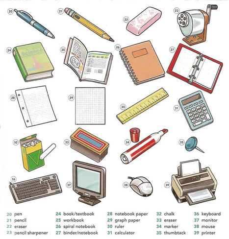Classroom objects English vocabulary - Learning English vocabulary and grammar | online teaching | Scoop.it