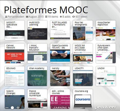 Portail Skoden pour la formation ouverte et à distance - Les plateformes de MOOC | Ressources FLE | Scoop.it