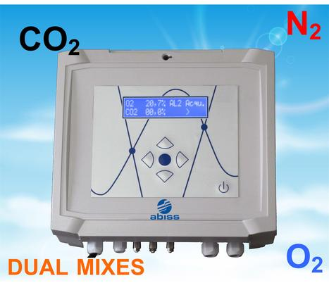 CENTAUR: une révolution pour l'analyse de gaz en ligne - O2, CO2, dual gas mixes | abiss® instruments - gas analysis and packaging integrity | Scoop.it