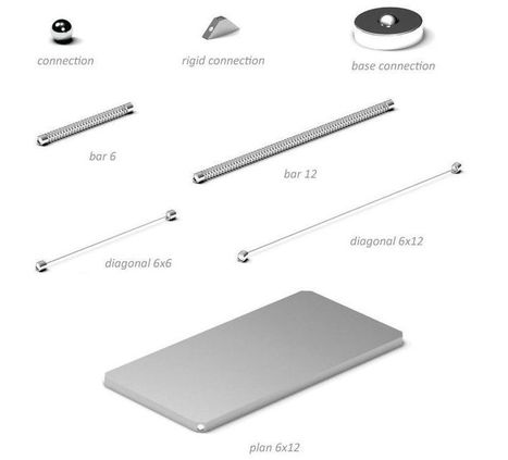 Ya está a la venta el Kit Mola Estructural - Estructurando | TECNOLOGÍA_aal66 | Scoop.it