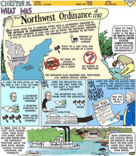 Northwest Ordinance | Social Studies Connections with INFOhio | Scoop.it