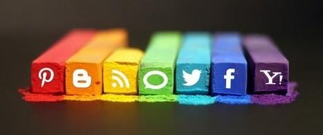 Baromètre Hootsuite 2015 - Les médias sociaux, nouveau pilier incontournable du marketing? | InnovationMarketing | Scoop.it
