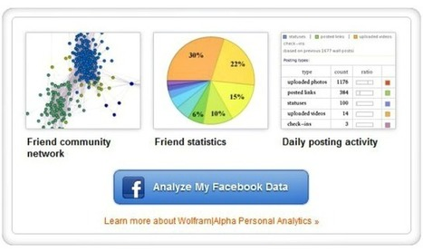 This App Knows More About Your Facebook Account Than You Do | M & S | Scoop.it