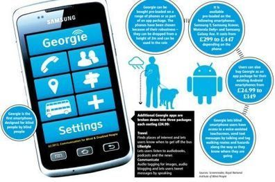 Hello Georgie, the first smartphone designed specifically for blind people   Mobile IT   Scoop.it
