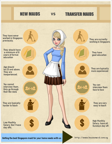 Transfer Maids Singapore   infographicsmaker   Scoop.it