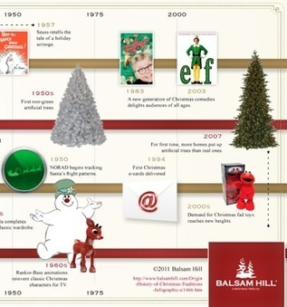 A Timeline of the History of the Christmas Tradition | World Insider Blog | Scoop.it