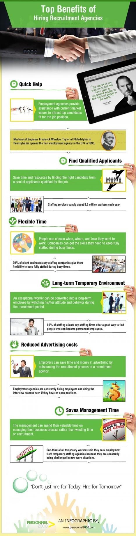 Top Benefits of Hiring Recruitment Agencies | Personnel 2000 | Scoop.it