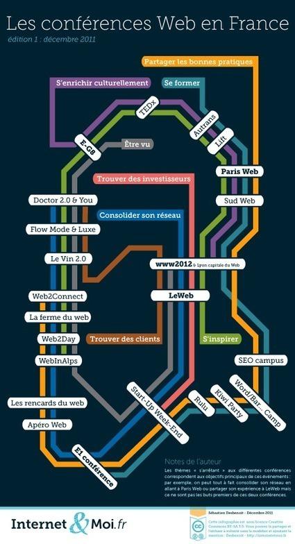 La carte des conférences web françaises   Cabinet de curiosités numériques   Scoop.it