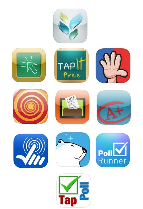 Apps in Education: Creating a Quiz or taking a Poll on the iPad | Mobile Teaching and Learning | Scoop.it