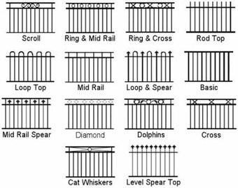 Black ornamental aluminum fences for your Garden. | Aruvil International Inc | Scoop.it