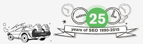 25 Years of SEO: 1990-2015 [INFOGRAPHIC] - Keyword Eye Blog | Digital marketing or a way around it | Scoop.it