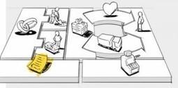 Business Model Canvas: Saiba Como Controlar os Custos da sua ... | A&E | Scoop.it
