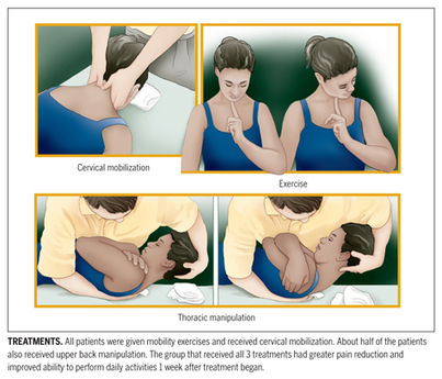 Neck Pain: Combining Exercise and Manual Therapy for Your Neck and Upper Back Leads to Quicker Reductions in Pain - JOSPT – Journal of Orthopaedic & Sports Physical Therapy | Got Pain? | Scoop.it
