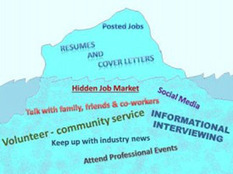 Your Professional Network: Taking the First Step | Job Interviews | Scoop.it