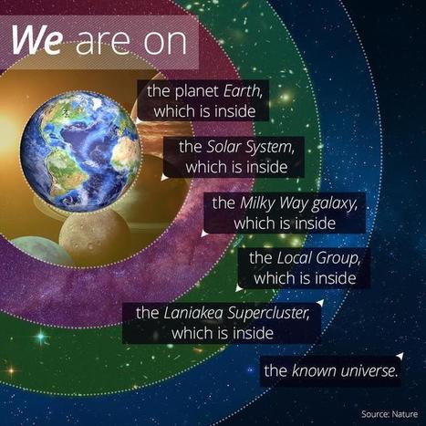 Where Is Earth In The Universe? | Digital Culture | Scoop.it