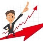 Building a Profit Machine: 6 Ways to Increase Sales | Sales & Marketing Process | Scoop.it