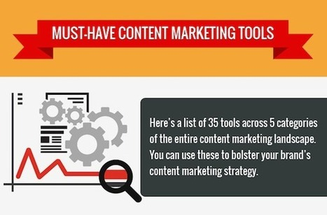 35 Must-Have Content Marketing Tools [INFOGRAPHIC] - AllTwitter | Content Marketing News | Scoop.it