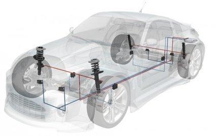 Tenneco prépare l'arrivée de nouvelles technologies de suspension | Axeal- revue de presse _ commerce | Scoop.it