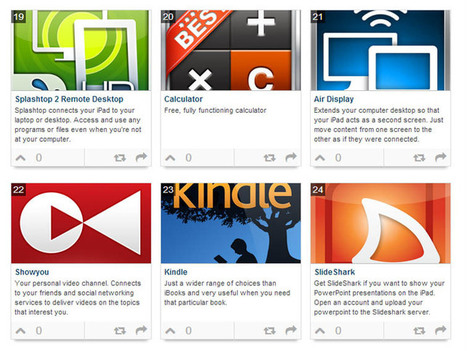 29 Apps For Teachers: The Educator's Essential iPad Toolkit   iPad as a taching tool   Scoop.it