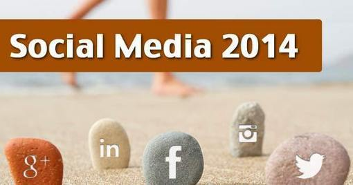 Social Media 2014 Statistics - an interactive Infographic you've been waiting for!