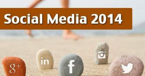 Social Media 2014 Statistics – An Interactive Infographic You've Been Waiting For. | Social Media | Scoop.it