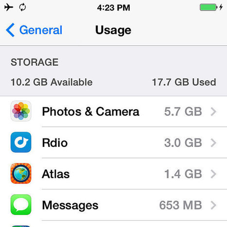 Not Enough Free Space? What to Delete on Your iPhone | Educational technology , Erate, Broadband and Connectivity | Scoop.it