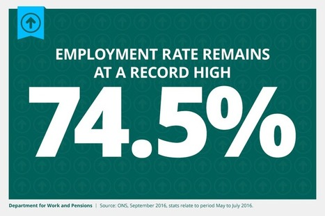 Employment reaches a record high with 31.77 million people in work - UK | Strategic Career Development | Scoop.it