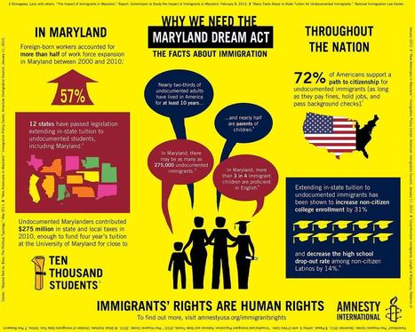 A Big Chance for Immigrant Students in Maryland? | Teaching Migrant Students | Scoop.it