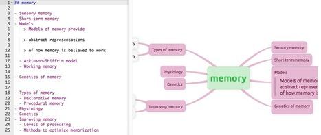 Free Technology for Teachers: Memofon - Create Mind Maps from Outlines | veille numérique et pédagogique | Scoop.it