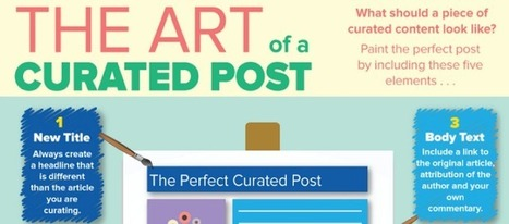 Content Curation: The Art of a Curated Post [Infographic] | Content Marketing Forum | Educational technology , Erate, Broadband and Connectivity | Scoop.it