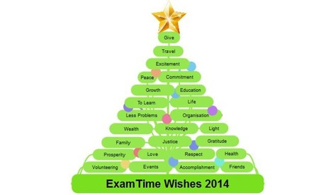 Christmas Competition: Mind Map Art | ExamTime | Scoop.it