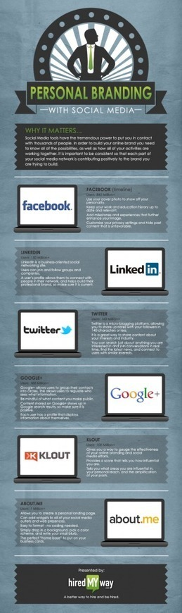 Personal Branding With Social Media Infographic | Personal Branding | Scoop.it