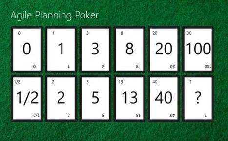 Qu'est-ce que le planning Poker? | La gestion de projet au quotidien | Scoop.it