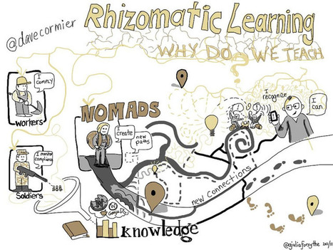 Rhizomatic Learning Is A Metaphor For How We Learn | Mobile Learning & Information Literacy | Scoop.it