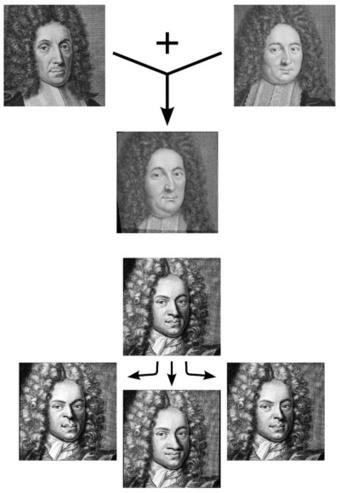 Le portrait de Gabriel Fahrenheit recréé grâce à un algorithme génétique   Beyond the cave wall   Scoop.it