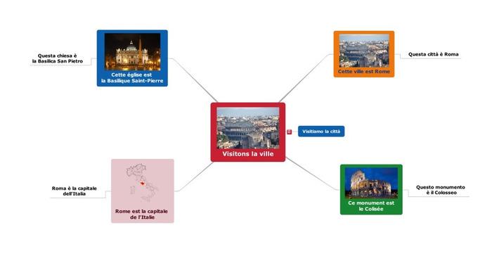 Apprentissage des langues : utilisez une mindmap sonore | TIC et TICE mais... en français | Scoop.it