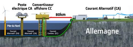 rappel 2013: Alstom décroche un contrat de 1 milliard d'euros pour raccorder des éoliennes offshore au réseau allemand | Veille Actualité | Scoop.it