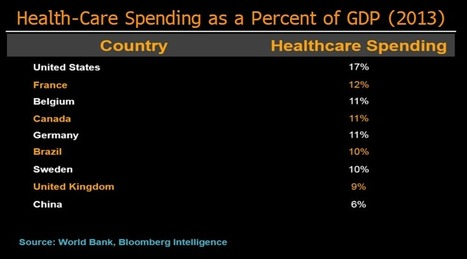 Health-care industry ripe for tech disruption | Bloomberg Professional | #eHealthPromotion, #web2salute | Scoop.it