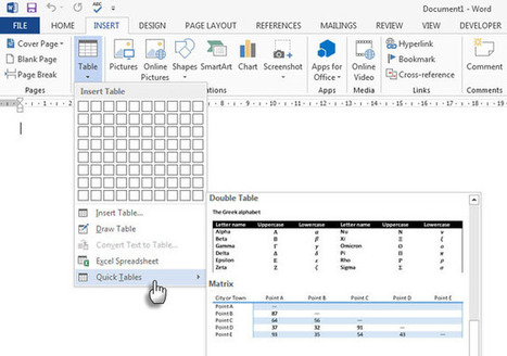 8 Formatting Tips for Perfect Tables in Microsoft Word | TEFL & Ed Tech | Scoop.it