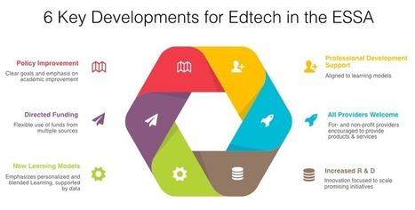 Education Technology in the Every Student Succeeds Act | Insights | Personalized and Personalizing Learning | Scoop.it