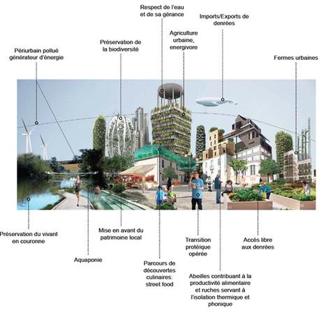 Ville verte autosuffisante et pratiques alimentaires | Demain La Ville | Plusieurs idées pour la gestion d'une ville comme Namur | Scoop.it