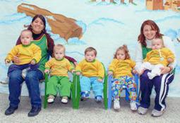 Actividades de inglés para el nivel inicial - Educación Infantil   Recursos Interactivos De Inglés   Scoop.it