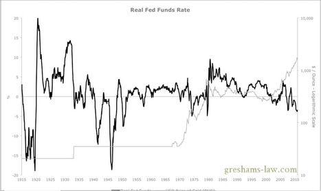 Guest Post: Why You, They And — Hell — I Might Just Buy That Parabolic Move In Gold… | ZeroHedge | Commodities, Resource and Freedom | Scoop.it