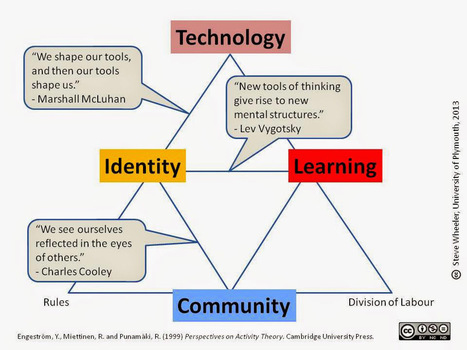 How The Activity Learning Theory Works | Educación a Distancia y TIC | Scoop.it